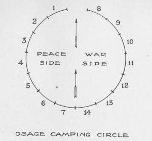 Osage Camping Circle