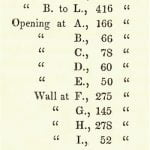 Measurements of the Ancient Fortification of Osco at Auburn, Cayuga County
