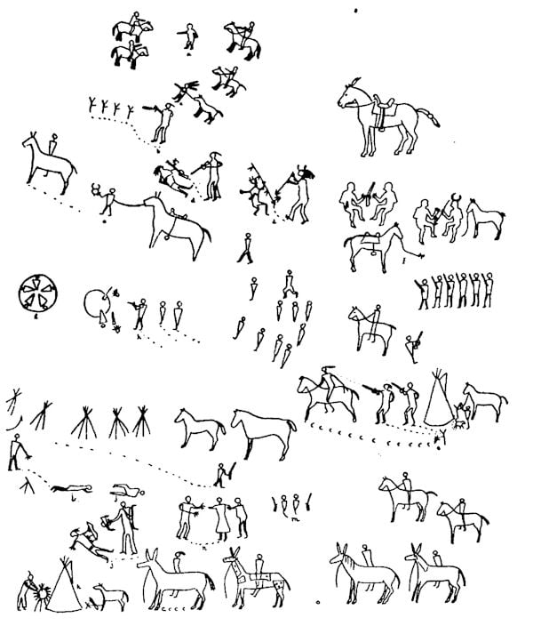 Blackfoot Heraldry And Picture Writing Access Genealogy