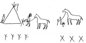 Fig. 4. Methods of recording the Capture of Horses.