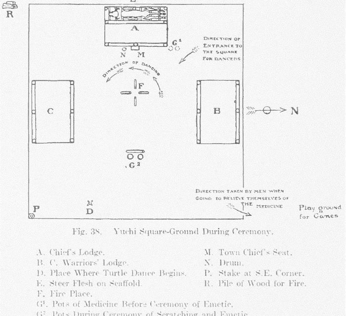 Yuchi Annual Town Ceremonies
