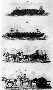 Methods of transporting tobacco to market