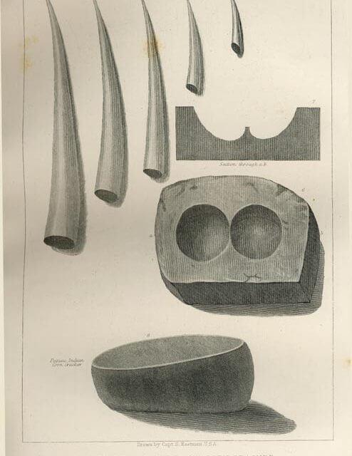 Aishkun, or Bone Awl