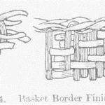 Fig. 14. Basket, Border Finishing