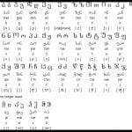 Georgian Aramaic Syllabary