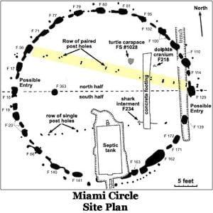 Miami Circle Site Plan