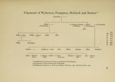 Claymond of Wyberton, Frampton, Skirbeck and Boston