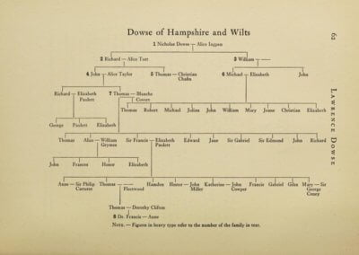 Dowse of Hampshire and Wilts