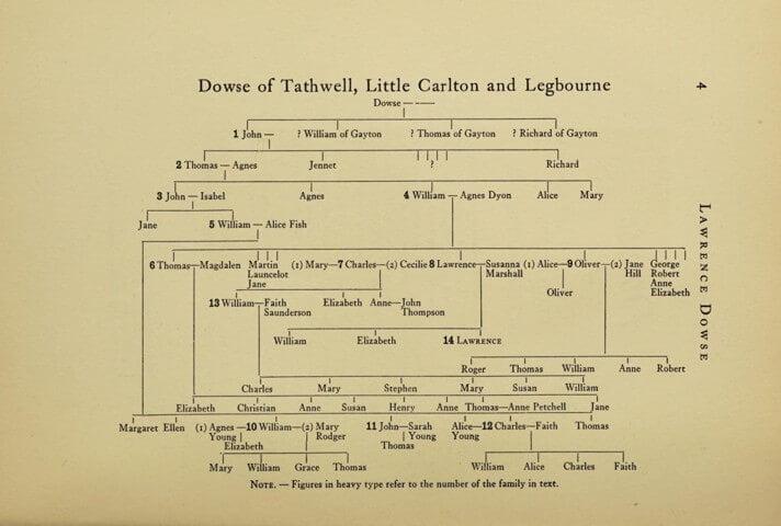 Lawrence Dowse of Legbourne England