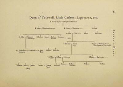 Dyon of Tathwell, Little Carlton, Legbourne, etc.